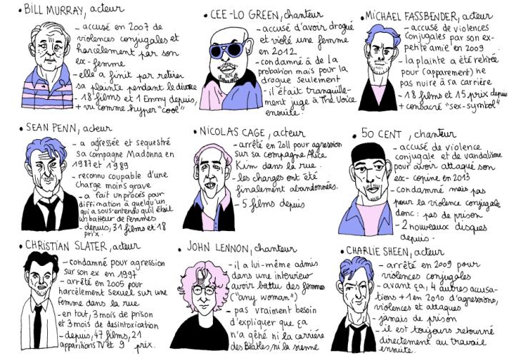 http://www.mirionmalle.com/2016/09/limpunite-des-hommes-celebres.html